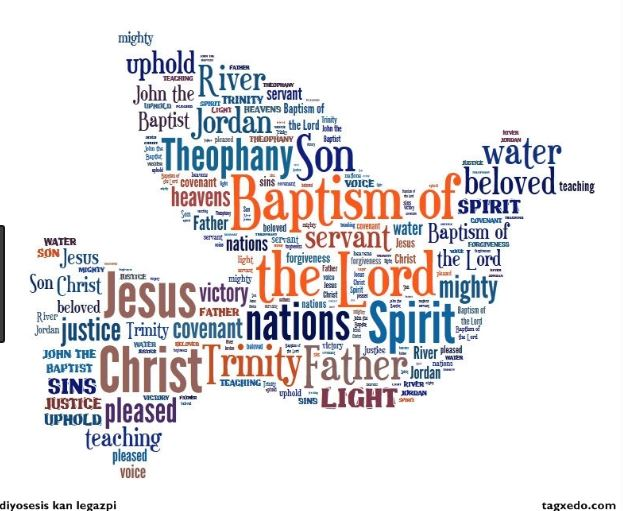 Fruit of the Spirit word cloud